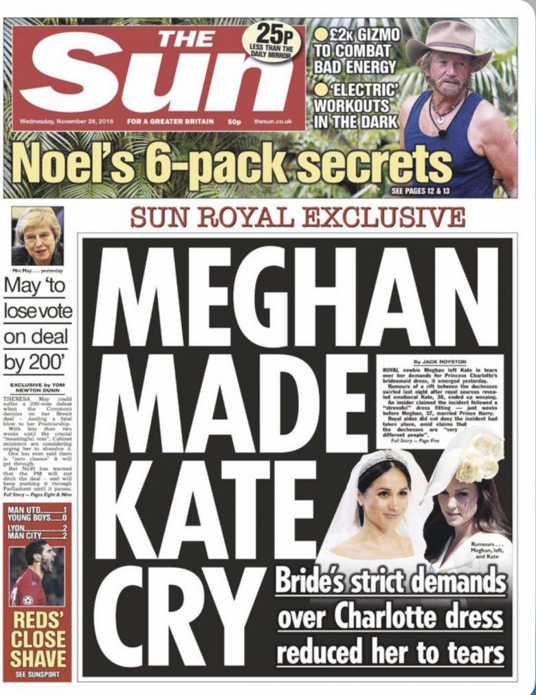 Meghan Made Kate Cry Headline