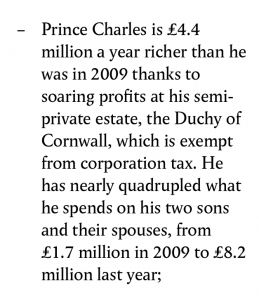Duchy Corporation Tax